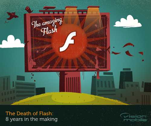 The death of Flash - 8 years in the making